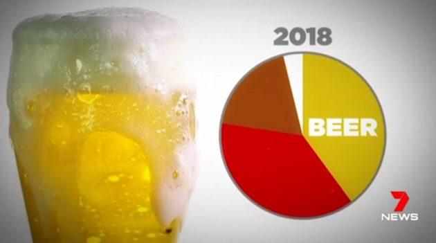 オーストラリアでワイン派がビール派を圧倒か